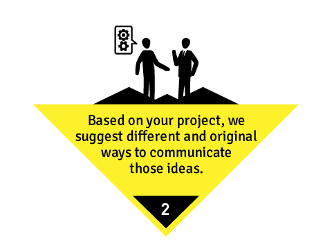 Based on your project, we suggest different and original ways to communicate those ideas.